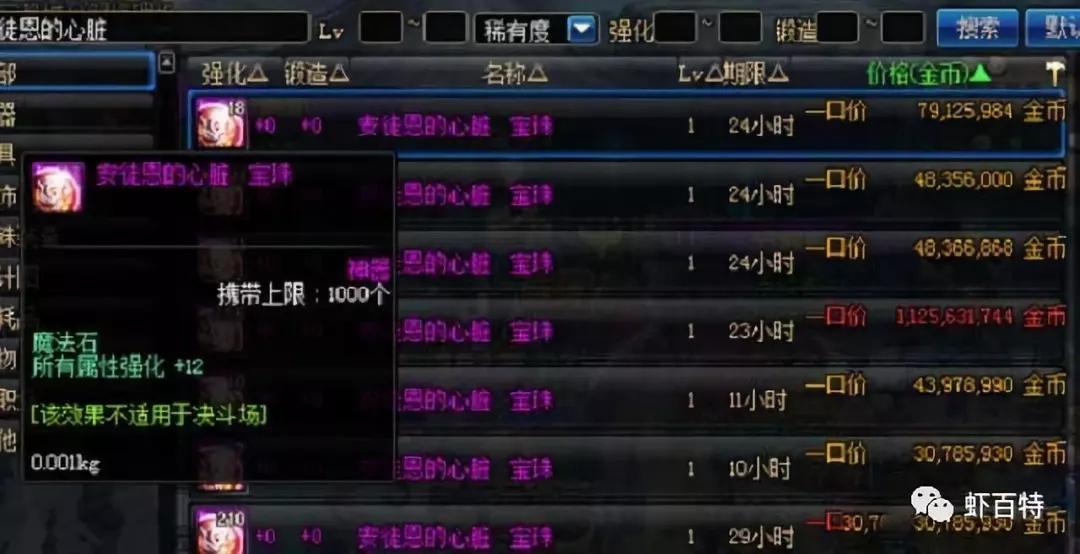 DNF游戏商人赚钱攻略 (3).jpg